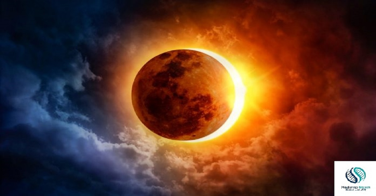 How does Lunar and solar eclipse occur?