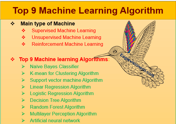 Best machine learning Algorithms every engineer should know