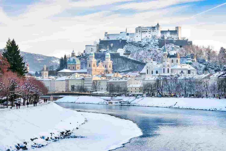 Best Winter Destinations in Europe 2021